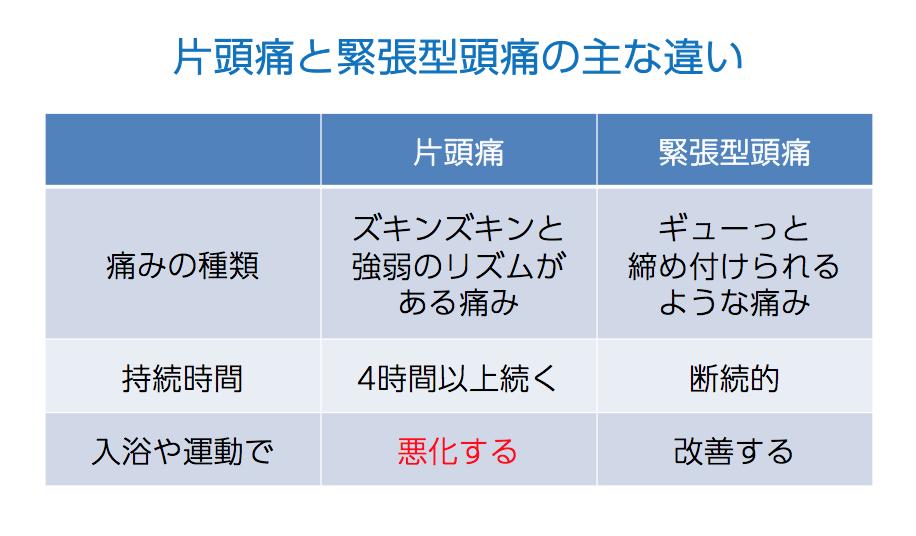 外来 頭痛 広島県の頭痛専門外来のある病院・クリニック 13件